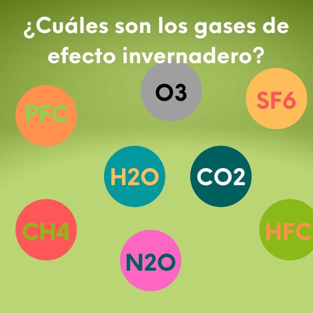 Imagen ¿Cuáles son los gases de efecto invernadero?