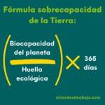 Imagen con la Fórmula sobrecapacidad de la Tierra