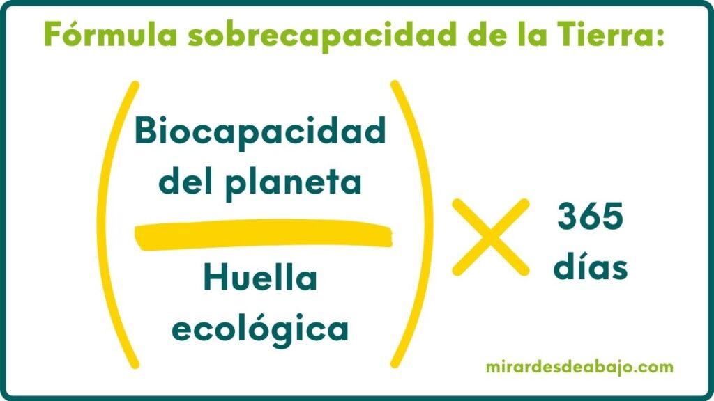 Imagen con la fórmula para calcular cuando es el Día de la Sobrecapacidad de nuestro planeta